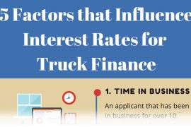 5 Factors That Influence Interest Rates for Truck Finance