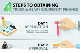 4 Steps to Obtaining Truck & Heavy Equipment Finance [infographic]